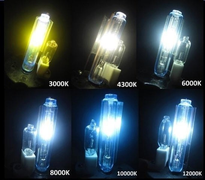 Which HID Colour is brightest?
